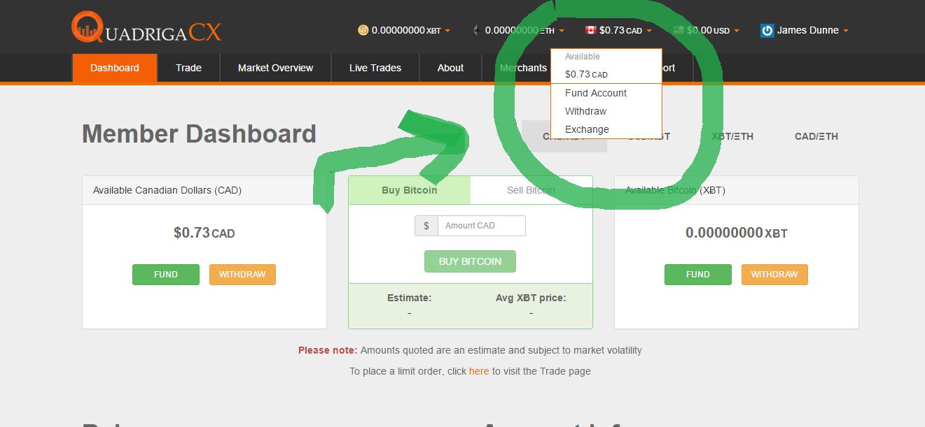 Top binary option platforms